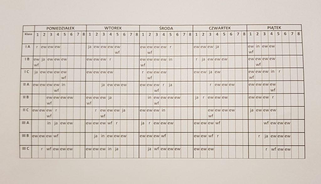 Obrazek posiada pusty atrybut alt; plik o nazwie Plan-lekcji-uczniów-klas-1-3-1024x589.jpg