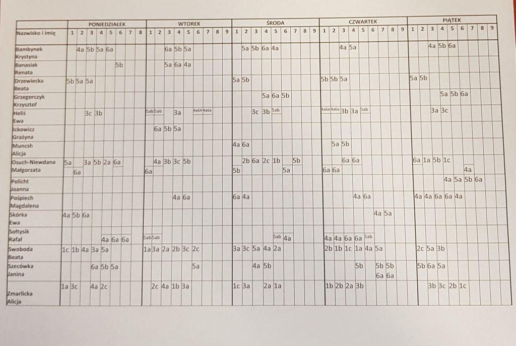 Obrazek posiada pusty atrybut alt; plik o nazwie Plan-nauczycieli-klas-4-6-1024x687.jpg